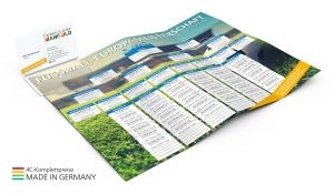 Info-Card EM 2021